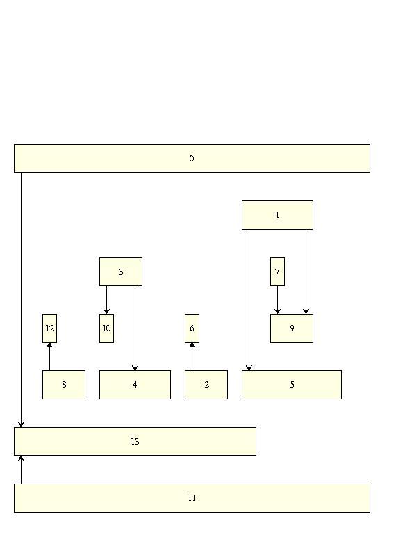 bad_graph.jpg